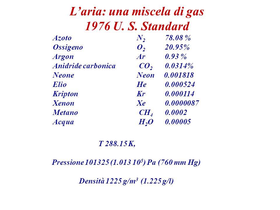 Azoto N 2 78.08 % Ossigeno O 2 20.95% Argon Ar0.93 % Anidride carbonica CO 2 0.0314% NeoneNeon 0.001818 ElioHe0.000524 KriptonKr0.000114 XenonXe0.0000