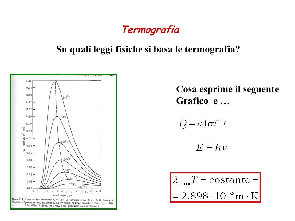 Termografia Su quali leggi fisiche si basa le termografia? Cosa esprime il seguente Grafico e …