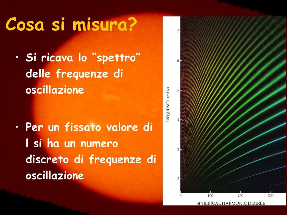 10 Cosa si misura? Si ricava lo spettro delle frequenze di oscillazione Per un fissato valore di l si ha un numero discreto di frequenze di oscillazio