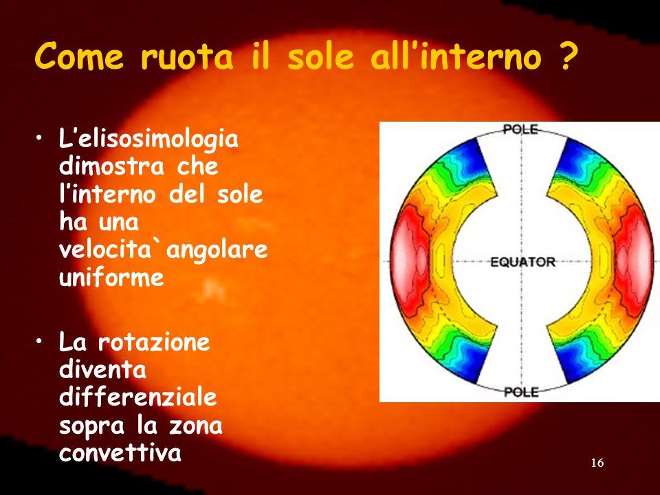 16 Come ruota il sole allinterno ? Lelisosimologia dimostra che linterno del sole ha una velocita`angolare uniforme La rotazione diventa differenziale
