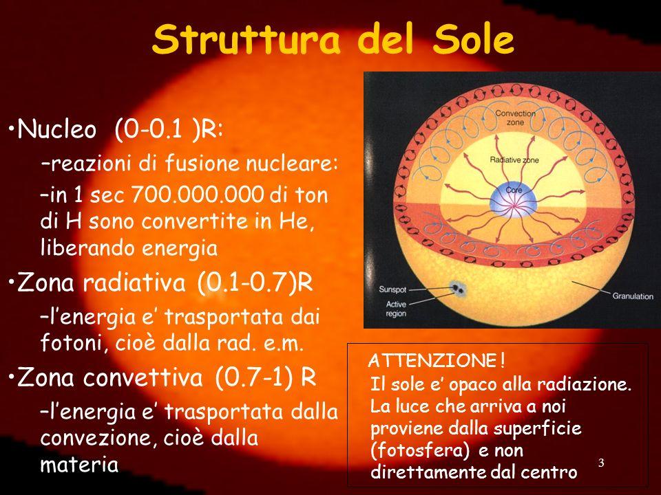 3 Struttura del Sole Nucleo (0-0.1 )R: –reazioni di fusione nucleare: –in 1 sec 700.000.000 di ton di H sono convertite in He, liberando energia Zona