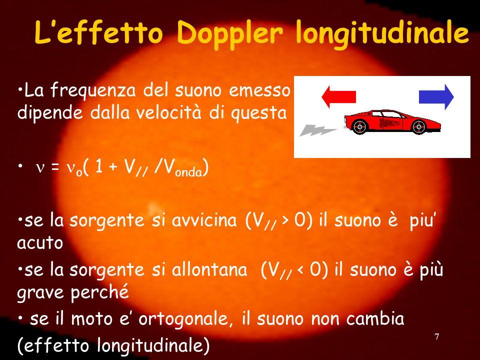 7 Leffetto Doppler longitudinale La frequenza del suono emesso da una sorgente dipende dalla velocità di questa (Effetto Doppler) = o ( 1 + V // /V on