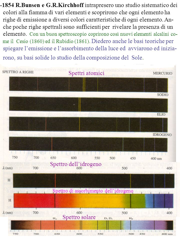 11 -1854 R.Bunsen e G.R.Kirchhoff intrapresero uno studio sistematico dei colori alla fiamma di vari elementi e scoprirono che ogni elemento ha righe