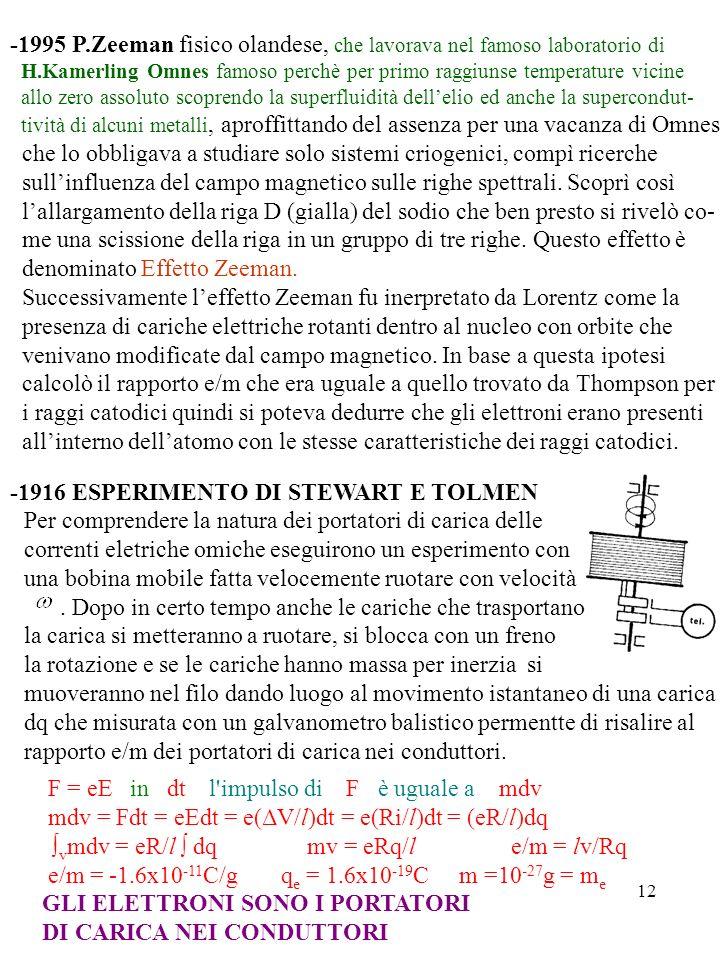 12 -1995 P.Zeeman fisico olandese, che lavorava nel famoso laboratorio di H.Kamerling Omnes famoso perchè per primo raggiunse temperature vicine allo