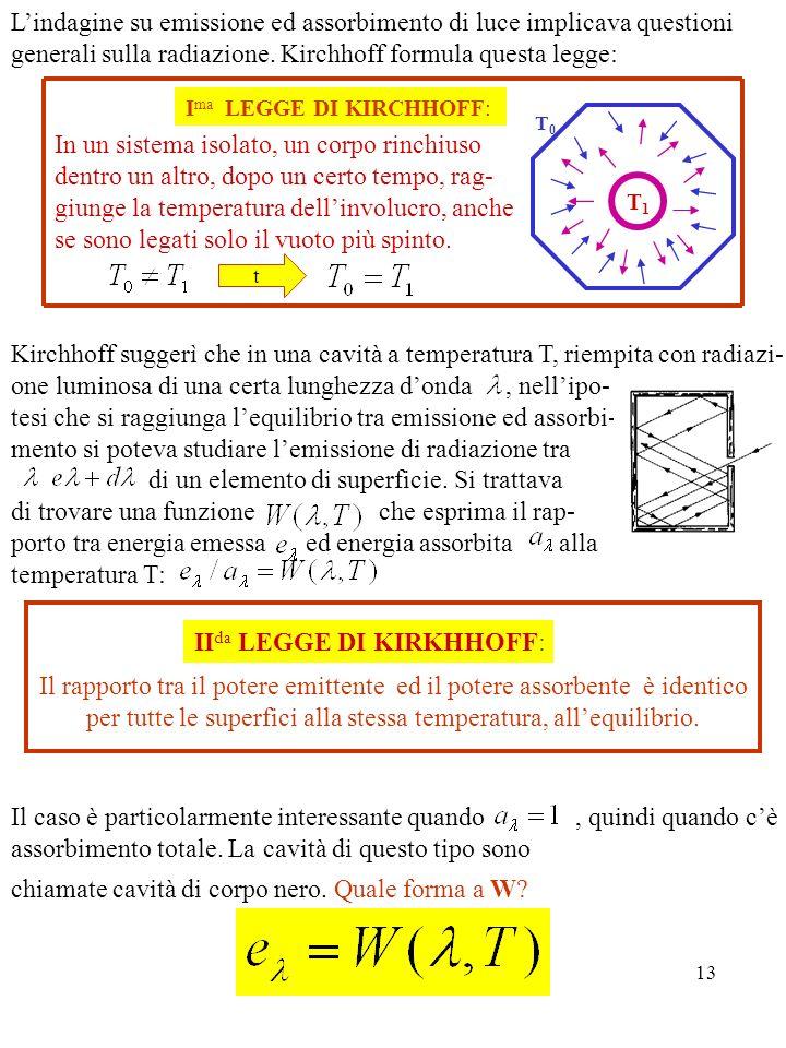 13 Kirchhoff suggerì che in una cavità a temperatura T, riempita con radiazi- one luminosa di una certa lunghezza donda, nellipo- tesi che si raggiung