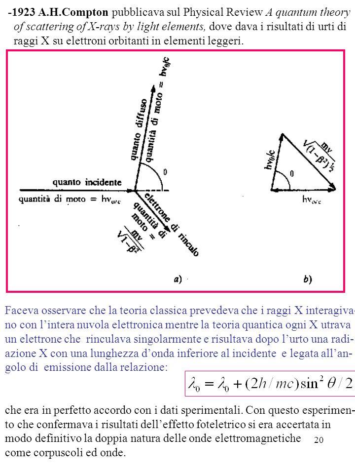 20 -1923 A.H.Compton pubblicava sul Physical Review A quantum theory of scattering of X-rays by light elements, dove dava i risultati di urti di raggi
