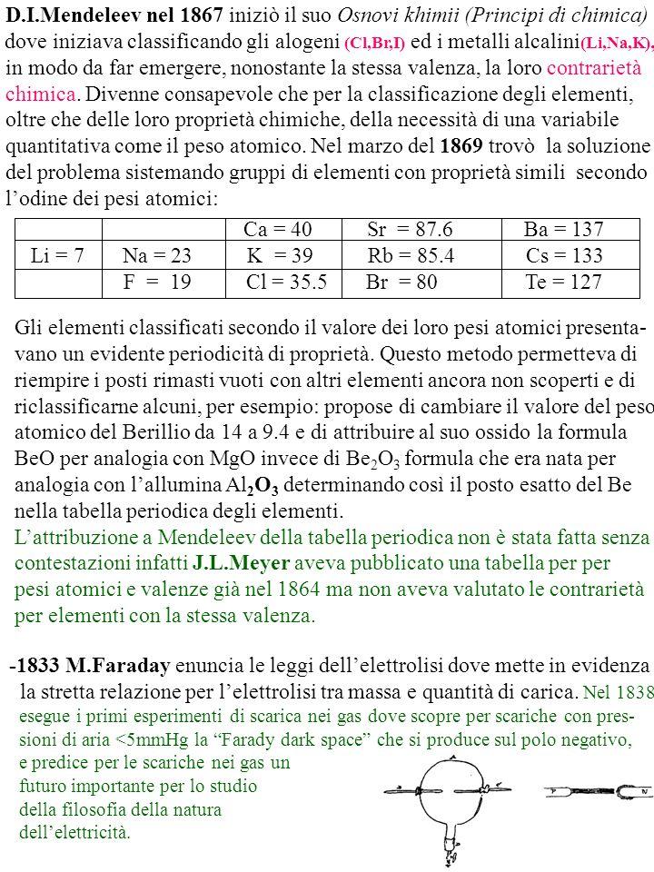 14 Per rispondere a questa domanda furono fatte molte misure da molti studiosi: J.J.H.Muller, L.Nobili, M.Melloni e J.Tindall e successivamente con metodi più precisi, introdotti da A.Rowland che usava un reticolo sviluppato da J.A.Anstrom, A.P.P.Crova e S.P.Langley mostrarono che la funzione K era assimmetrica e nel 1899 E.Prinsgsheim e Lammer diedero gli spettri finali.