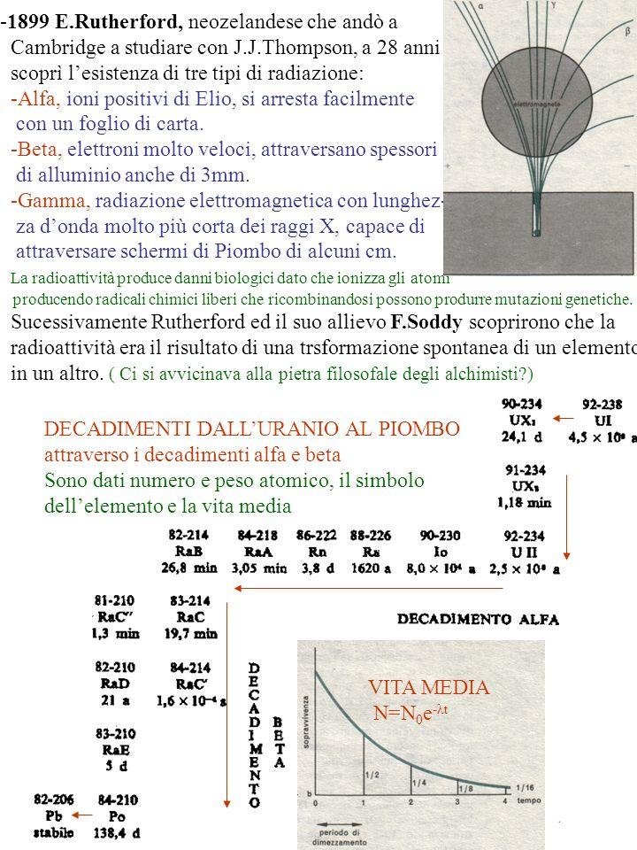 9 Alcuni esperimenti fatti, da Thomoson, Lenard ed altri, con urti di elettro- ni su materiali confermarono il modello dellatomo di Thompson.
