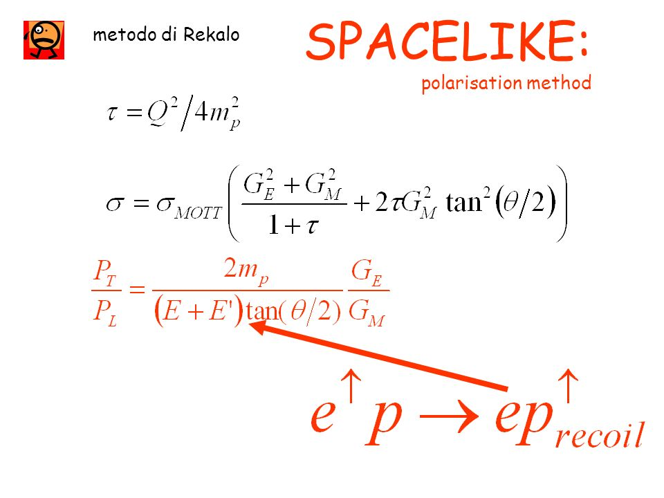 SPACELIKE: polarisation method metodo di Rekalo