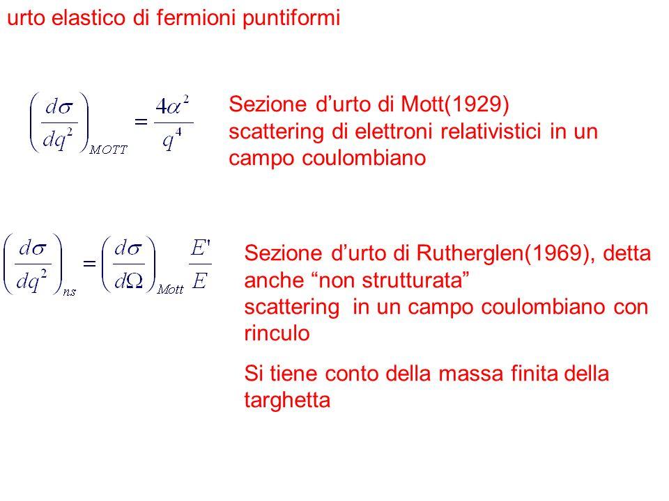 la sezione durto di Mott (1929) per elettroni relativistici in campo coulombiano Elastic One Photon Scattering, point-like compendio delle formule