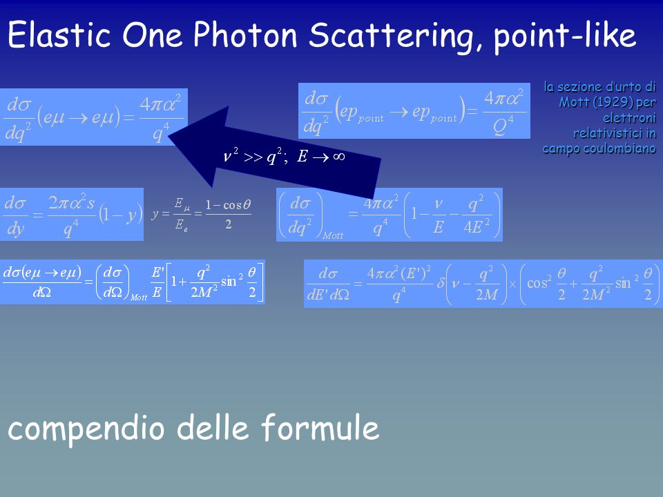LAB infinite momentum frame protone bersaglio con un momento P molto grande consiste in una corrente di partoni,puntiformi,indipenden ti,paralleli, con momento xP aprossimazioni si trascurano tutte le masse e tutti i momenti trasversi abbiamo calcolato il prodotto scalare Pq, che è invariante, nel LAB, dove lenergia trasferita è, ed il nucleone è a riposo CMS ipotesi di base: la reazione avviene in due tempi scattering partone ricombinazione in adroni