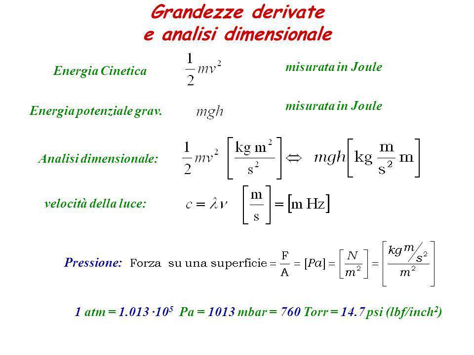 Grandezze derivate e analisi dimensionale Energia Cinetica misurata in Joule Energia potenziale grav. misurata in Joule Analisi dimensionale: velocità