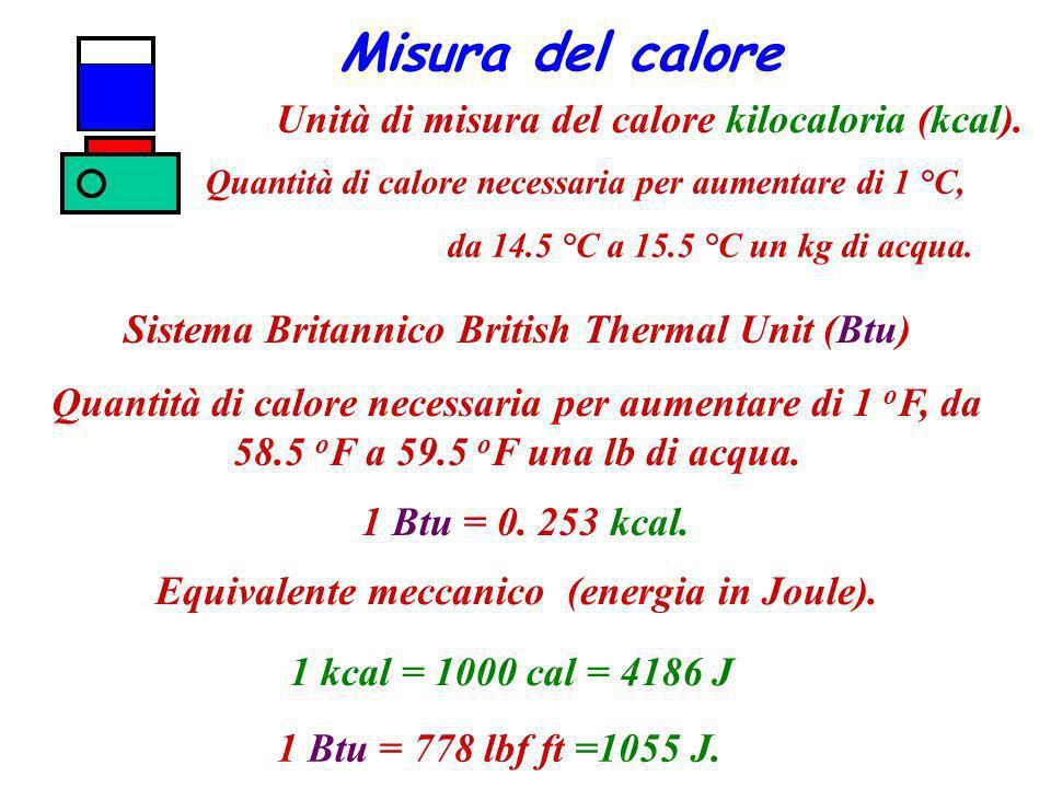 Misura del calore Unità di misura del calore kilocaloria (kcal). Sistema Britannico British Thermal Unit (Btu) Quantità di calore necessaria per aumen