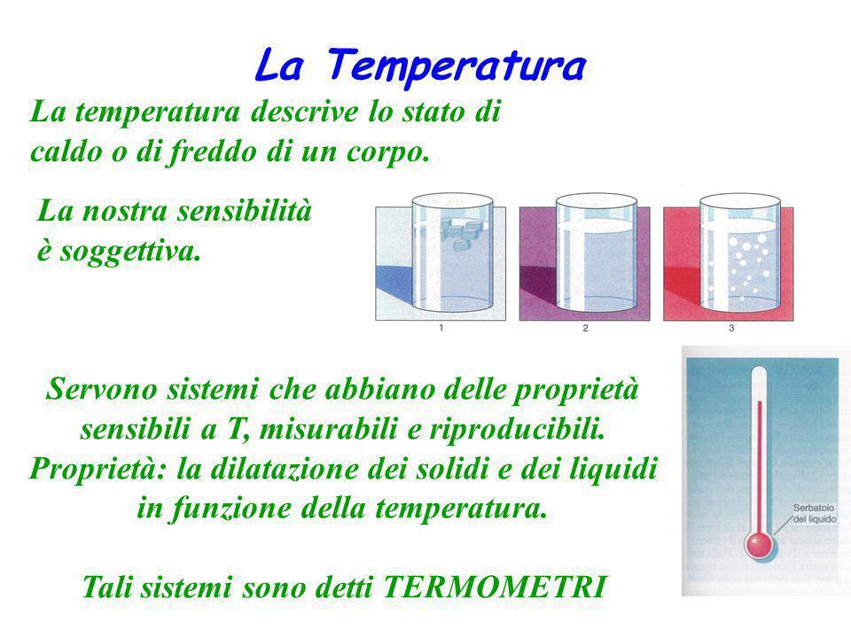 La Temperatura Servono sistemi che abbiano delle proprietà sensibili a T, misurabili e riproducibili. Proprietà: la dilatazione dei solidi e dei liqui