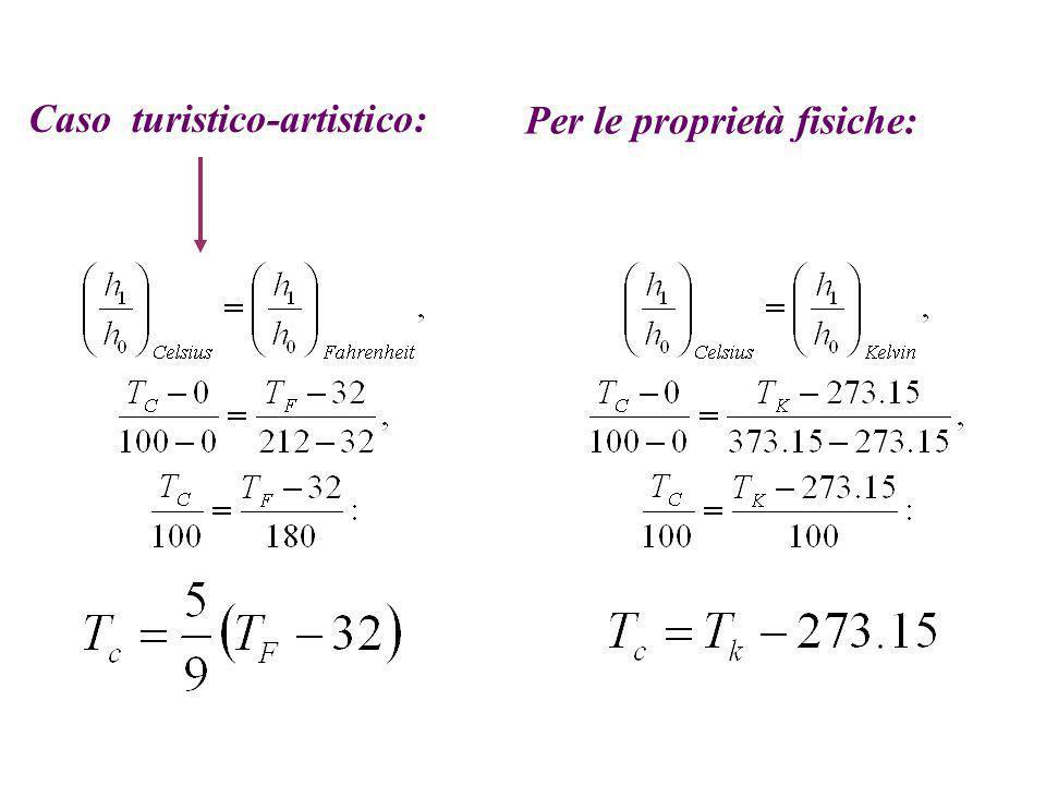 Calore (Q) Con un altro materiale vedremmo che i tempo richiesto sarà diverso (Q diversi) per ottenere lo stesso T.