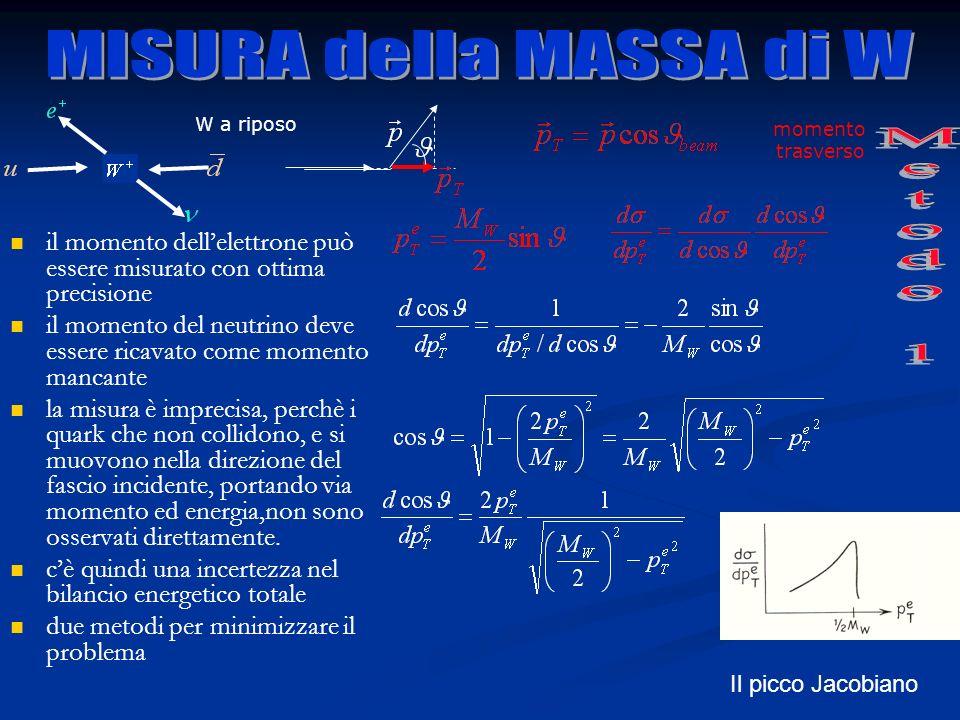 il momento dellelettrone può essere misurato con ottima precisione il momento del neutrino deve essere ricavato come momento mancante la misura è imprecisa, perchè i quark che non collidono, e si muovono nella direzione del fascio incidente, portando via momento ed energia,non sono osservati direttamente.