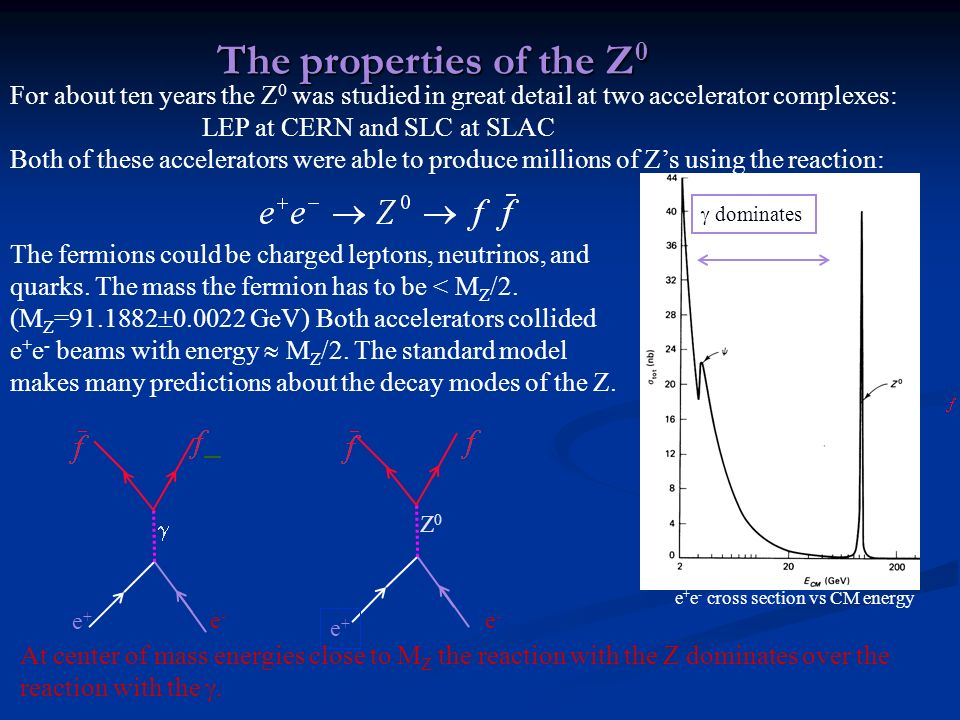 The properties of the Z 0 For about ten years the Z 0 was studied in great detail at two accelerator complexes: LEP at CERN and SLC at SLAC Both of these accelerators were able to produce millions of Zs using the reaction: The fermions could be charged leptons, neutrinos, and quarks.