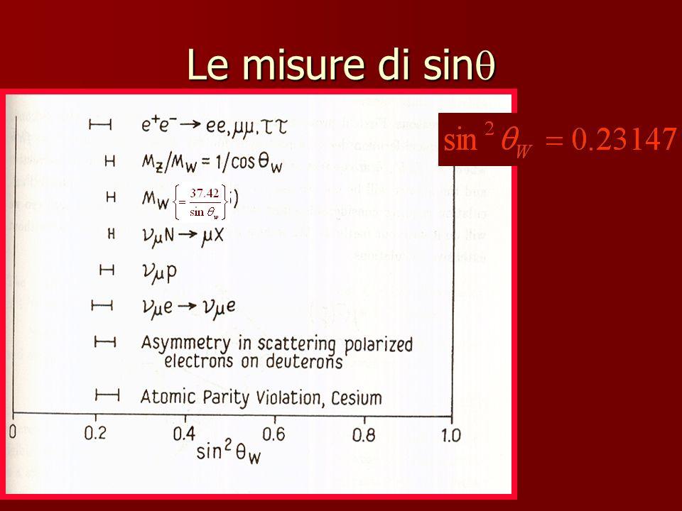 Le misure di sin Le misure di sin