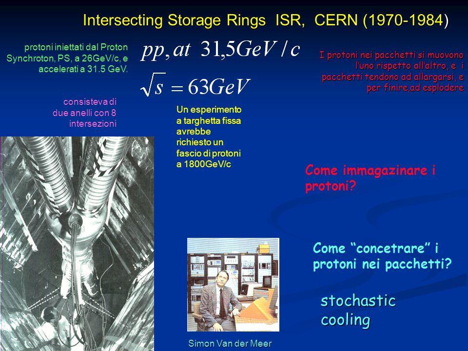 protoni iniettati dal Proton Synchroton, PS, a 26GeV/c, e accelerati a 31.5 GeV.