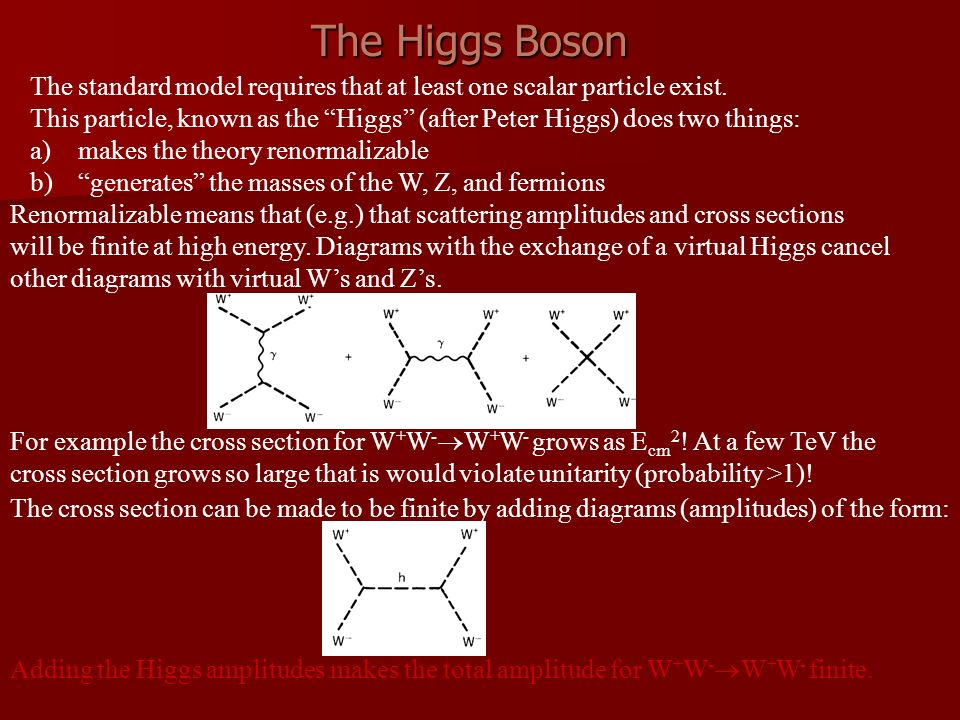 The Higgs Boson The standard model requires that at least one scalar particle exist. This particle, known as the Higgs (after Peter Higgs) does two th