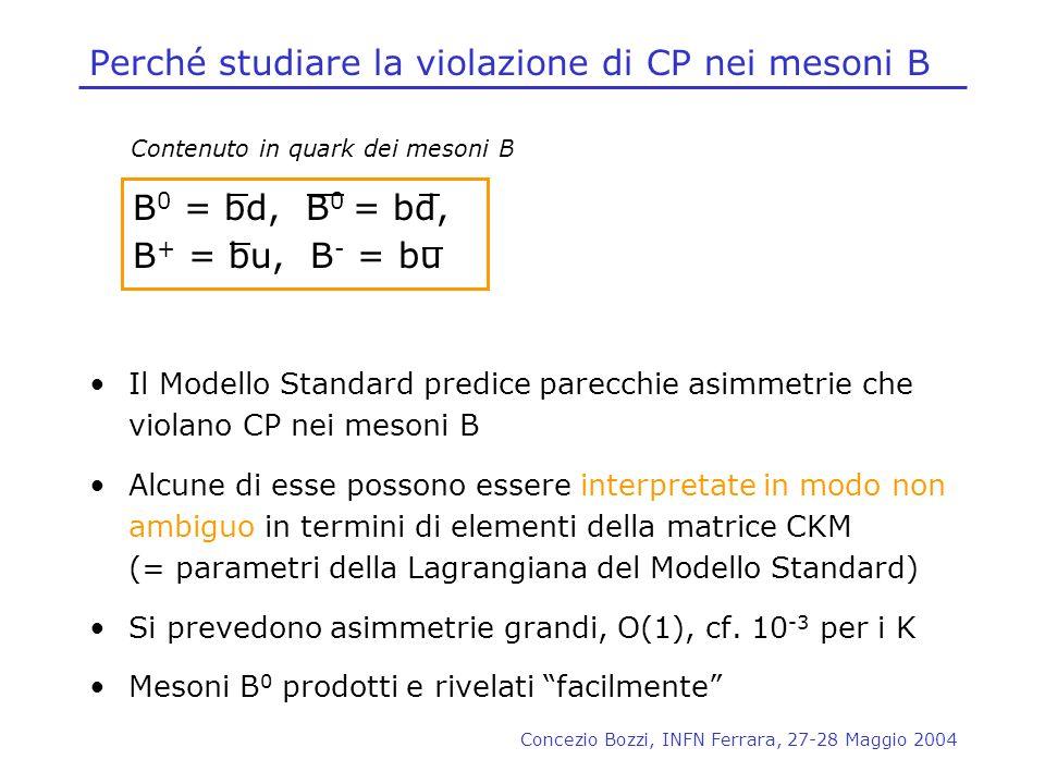 Concezio Bozzi, INFN Ferrara, 27-28 Maggio 2004 Perché studiare la violazione di CP nei mesoni B Il Modello Standard predice parecchie asimmetrie che