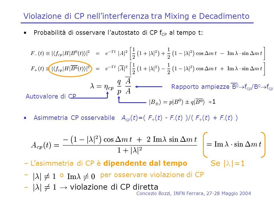 Concezio Bozzi, INFN Ferrara, 27-28 Maggio 2004 Violazione di CP nellinterferenza tra Mixing e Decadimento Probabilità di osservare lautostato di CP f