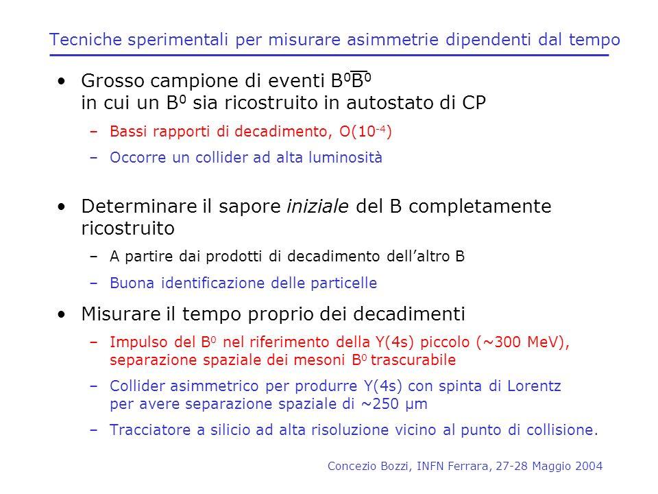 Concezio Bozzi, INFN Ferrara, 27-28 Maggio 2004 Tecniche sperimentali per misurare asimmetrie dipendenti dal tempo Grosso campione di eventi B 0 B 0 i