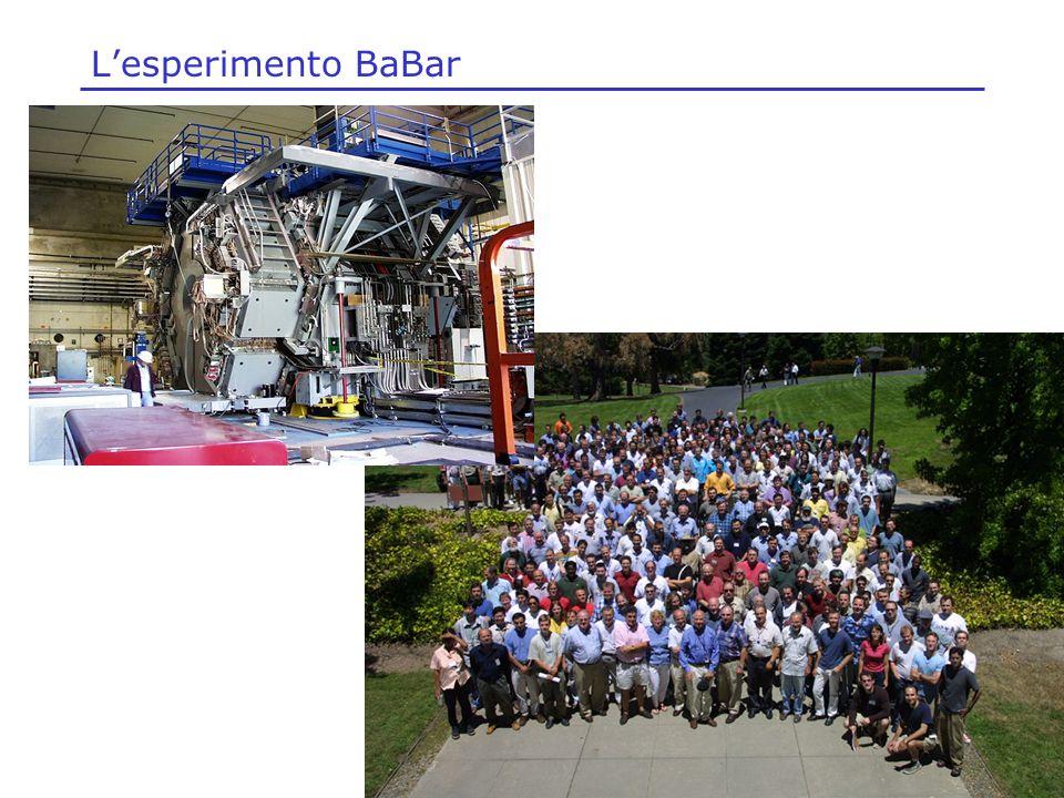 Concezio Bozzi, INFN Ferrara, 27-28 Maggio 2004 Lesperimento BaBar