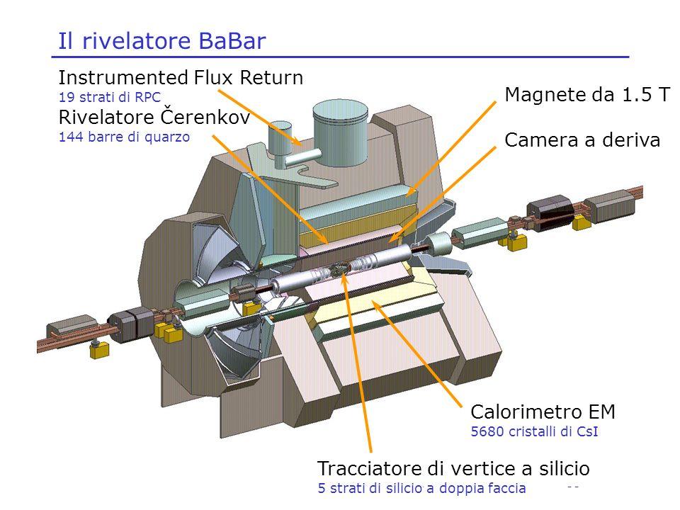 Concezio Bozzi, INFN Ferrara, 27-28 Maggio 2004 Il rivelatore BaBar Instrumented Flux Return 19 strati di RPC Magnete da 1.5 T Rivelatore Čerenkov 144