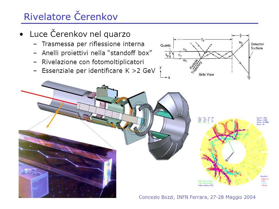 Concezio Bozzi, INFN Ferrara, 27-28 Maggio 2004 Rivelatore Čerenkov Luce Čerenkov nel quarzo –Trasmessa per riflessione interna –Anelli proiettivi nel
