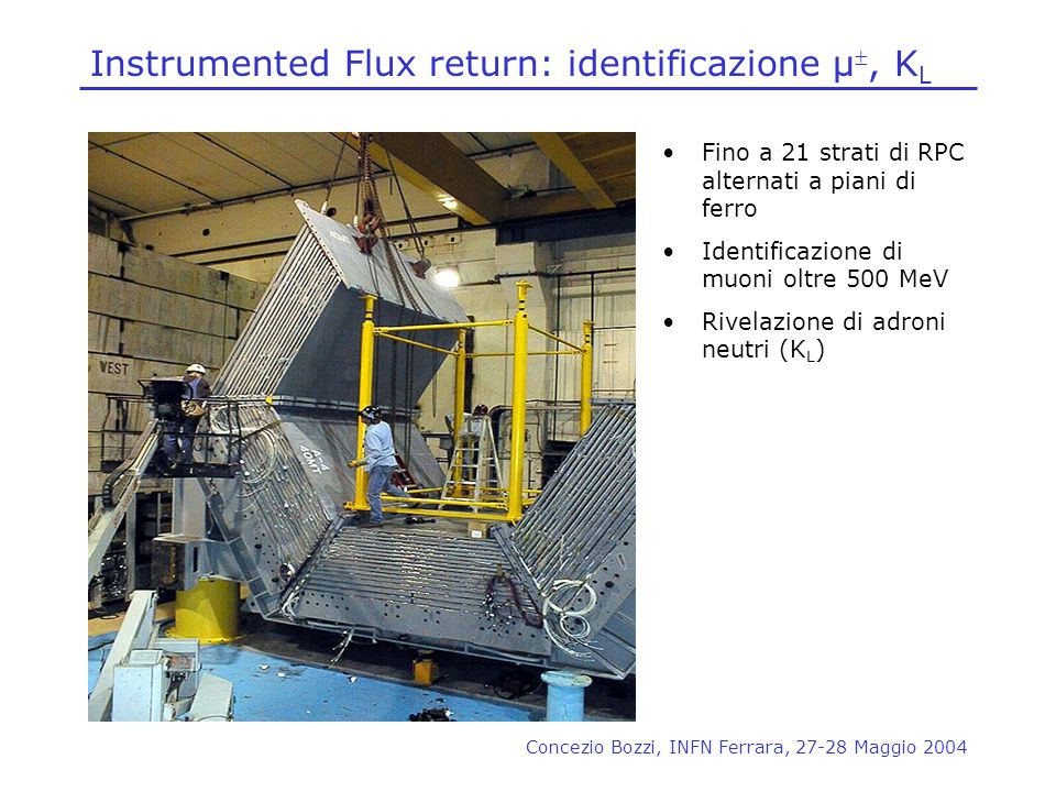 Concezio Bozzi, INFN Ferrara, 27-28 Maggio 2004 Instrumented Flux return: identificazione μ, K L Fino a 21 strati di RPC alternati a piani di ferro Id