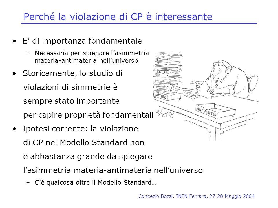 Concezio Bozzi, INFN Ferrara, 27-28 Maggio 2004 Perché la violazione di CP è interessante E di importanza fondamentale –Necessaria per spiegare lasimm