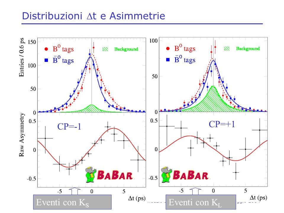 Concezio Bozzi, INFN Ferrara, 27-28 Maggio 2004 Distribuzioni t e Asimmetrie CP=-1 CP=+1 Eventi con K S Eventi con K L