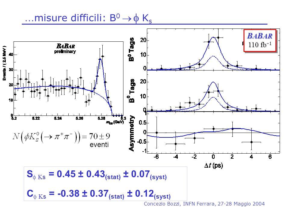 Concezio Bozzi, INFN Ferrara, 27-28 Maggio 2004 … misure difficili: B 0 K s S s = 0.45 ± 0.43 (stat) ± 0.07 (syst) C s = -0.38 ± 0.37 (stat) ± 0.12 (s