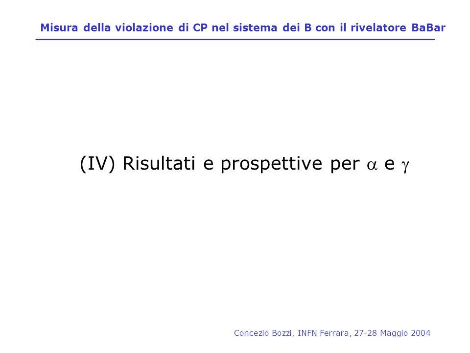 Concezio Bozzi, INFN Ferrara, 27-28 Maggio 2004 Misura della violazione di CP nel sistema dei B con il rivelatore BaBar (IV) Risultati e prospettive p