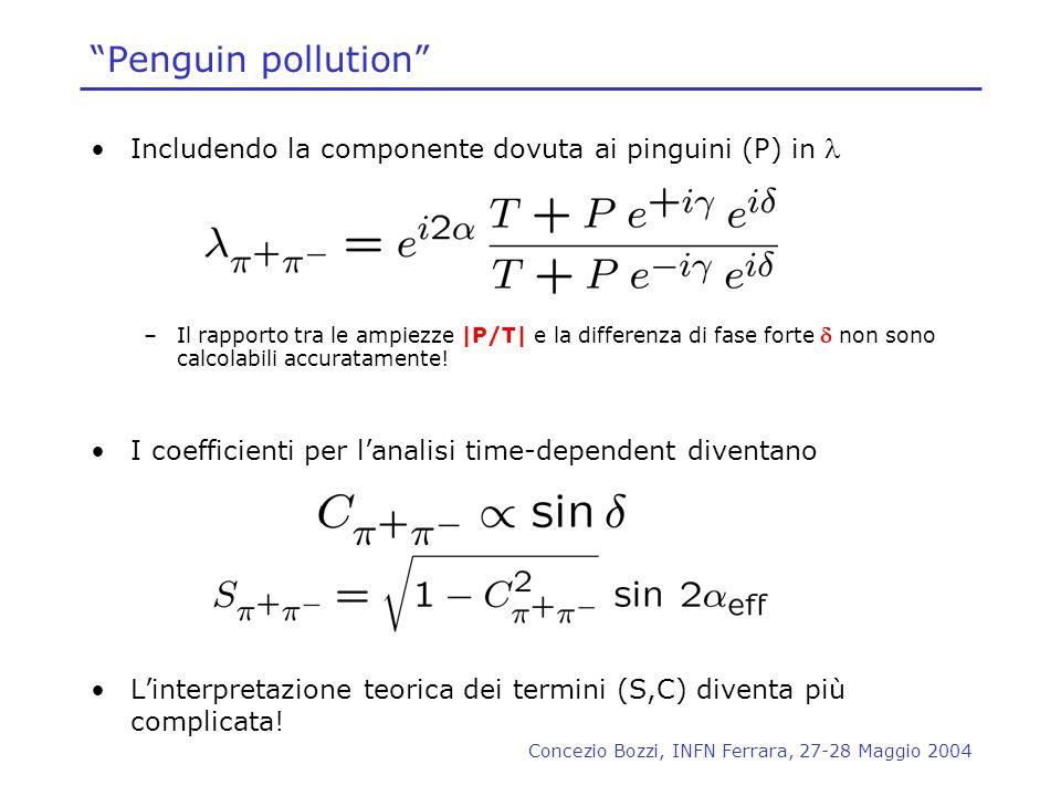 Concezio Bozzi, INFN Ferrara, 27-28 Maggio 2004 Penguin pollution Includendo la componente dovuta ai pinguini (P) in –Il rapporto tra le ampiezze |P/T