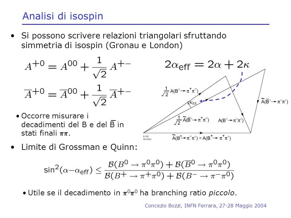 Concezio Bozzi, INFN Ferrara, 27-28 Maggio 2004 Analisi di isospin Si possono scrivere relazioni triangolari sfruttando simmetria di isospin (Gronau e