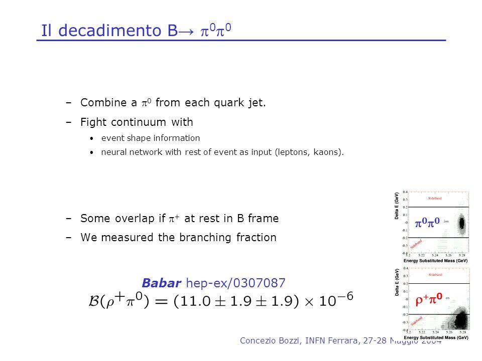 Concezio Bozzi, INFN Ferrara, 27-28 Maggio 2004 Il decadimento B 0 0 –Combine a 0 from each quark jet. –Fight continuum with event shape information n