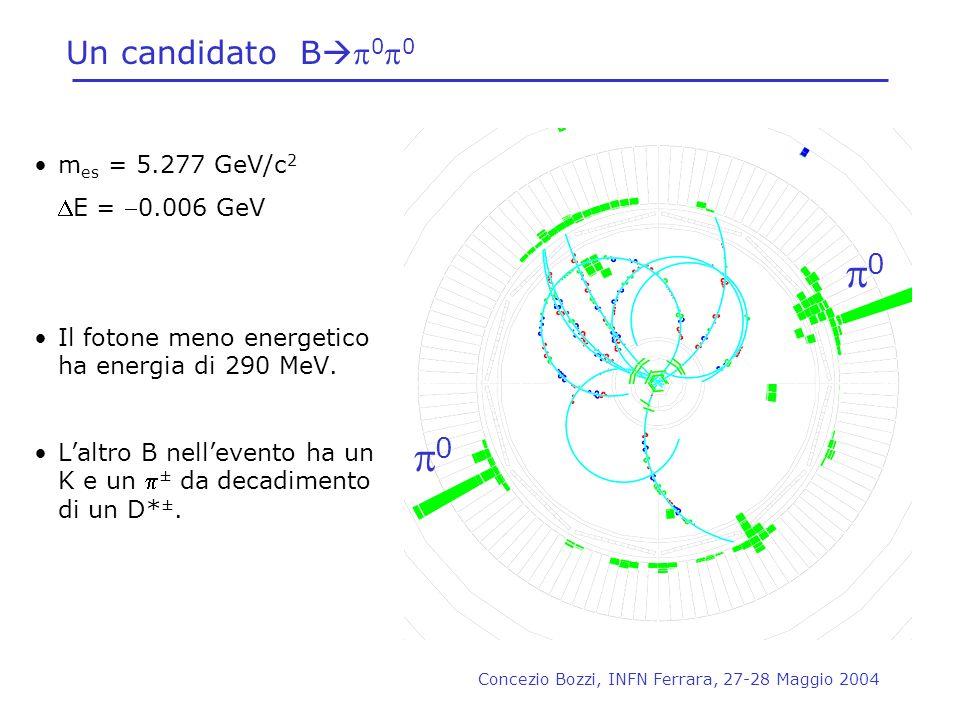 Concezio Bozzi, INFN Ferrara, 27-28 Maggio 2004 Un candidato B 0 0 m es = 5.277 GeV/c 2 E = 0.006 GeV Il fotone meno energetico ha energia di 290 MeV.