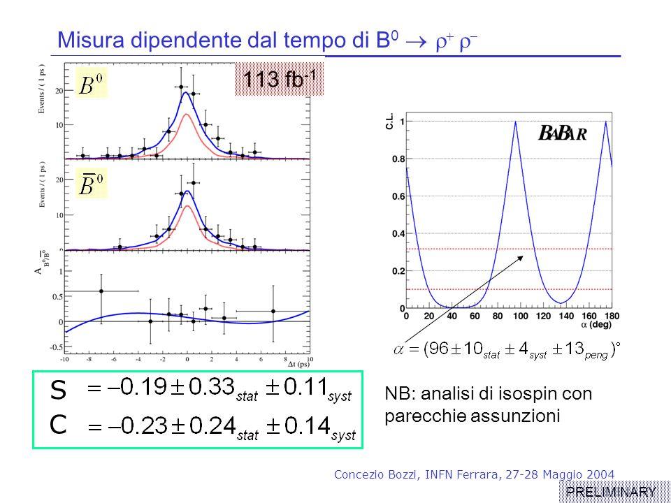 Concezio Bozzi, INFN Ferrara, 27-28 Maggio 2004 Misura dipendente dal tempo di B 0 113 fb -1 NB: analisi di isospin con parecchie assunzioni PRELIMINA