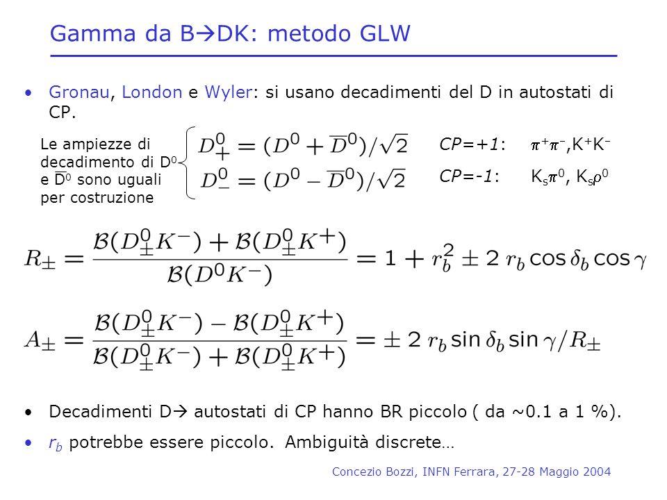 Concezio Bozzi, INFN Ferrara, 27-28 Maggio 2004 Gronau, London e Wyler: si usano decadimenti del D in autostati di CP. Decadimenti D autostati di CP h