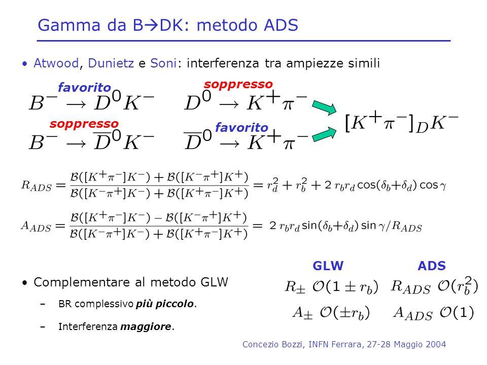 Concezio Bozzi, INFN Ferrara, 27-28 Maggio 2004 Gamma da B DK: metodo ADS Atwood, Dunietz e Soni: interferenza tra ampiezze simili Complementare al me