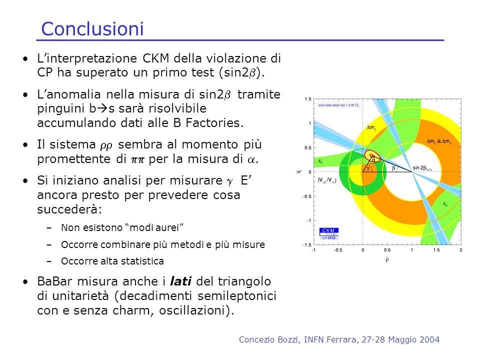 Concezio Bozzi, INFN Ferrara, 27-28 Maggio 2004 Conclusioni Linterpretazione CKM della violazione di CP ha superato un primo test (sin2). Lanomalia ne