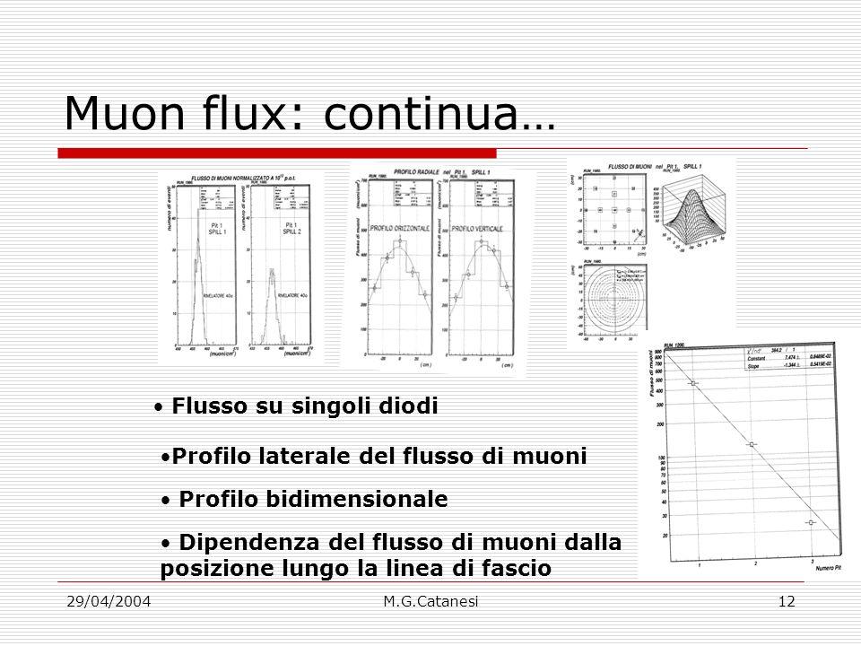 29/04/2004M.G.Catanesi12 Muon flux: continua… Flusso su singoli diodi Profilo laterale del flusso di muoni Profilo bidimensionale Dipendenza del flusso di muoni dalla posizione lungo la linea di fascio