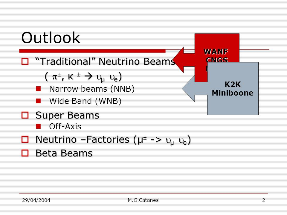 29/04/2004M.G.Catanesi2 Outlook Traditional Neutrino Beams Traditional Neutrino Beams (, κ μ e ) (, κ μ e ) Narrow beams (NNB) Wide Band (WNB) Super B