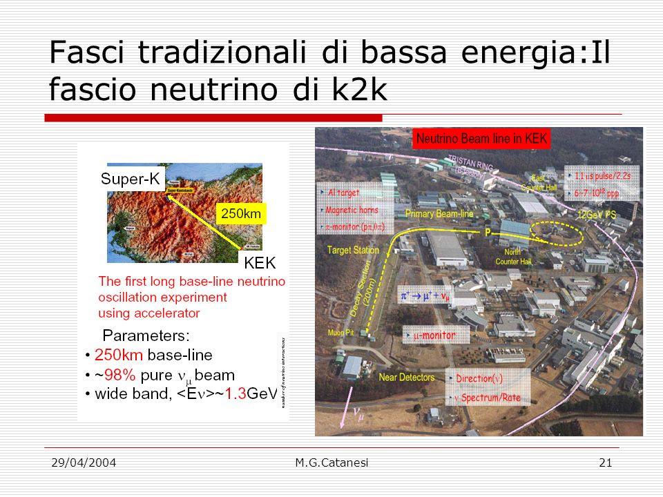 29/04/2004M.G.Catanesi21 Fasci tradizionali di bassa energia:Il fascio neutrino di k2k