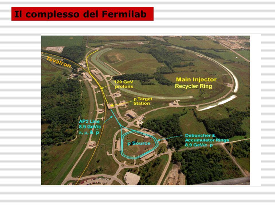 Il complesso del Fermilab