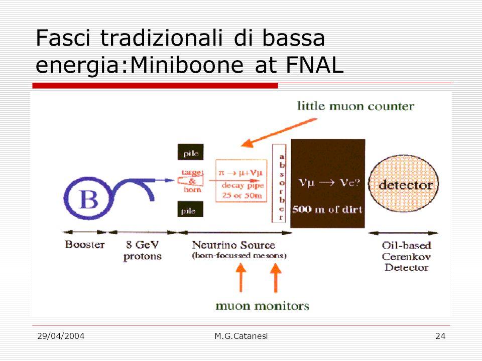 29/04/2004M.G.Catanesi24 Fasci tradizionali di bassa energia:Miniboone at FNAL