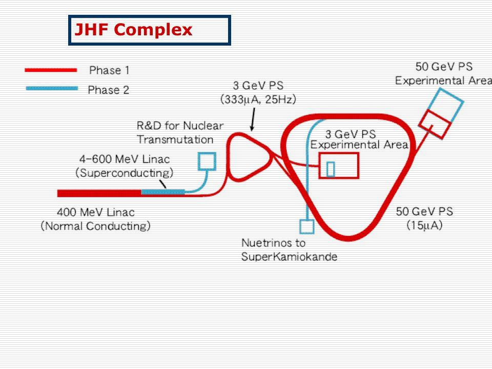 JHF Complex