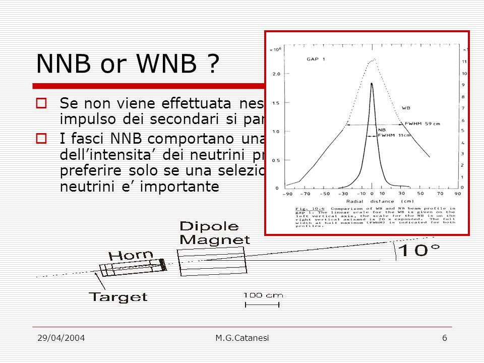 29/04/2004M.G.Catanesi7 Bersagli, κ ) mediante interazione del fascio primario di protoni su un bersaglio In tutti I fasci neutrini il primo step e costituito dalla produzione di secondari (, κ ) mediante interazione del fascio primario di protoni su un bersaglio Il bersaglio e costituito da un insieme di barre cilindriche di qualche centimetro (fino a 10cm) di spessore separate da strati di aria in modo da minimizzare il riassorbimento dei secondari da parte del bersaglio stesso.
